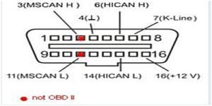ELM327 1