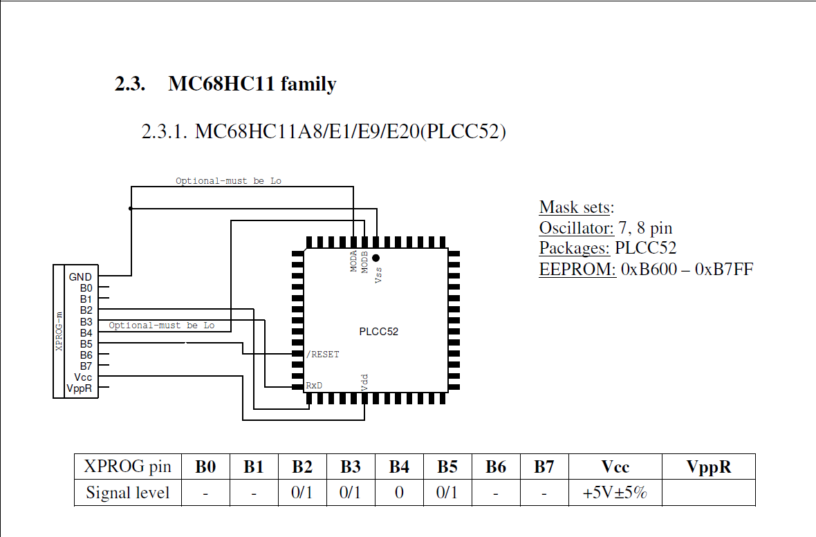HC11E1_PLCC52