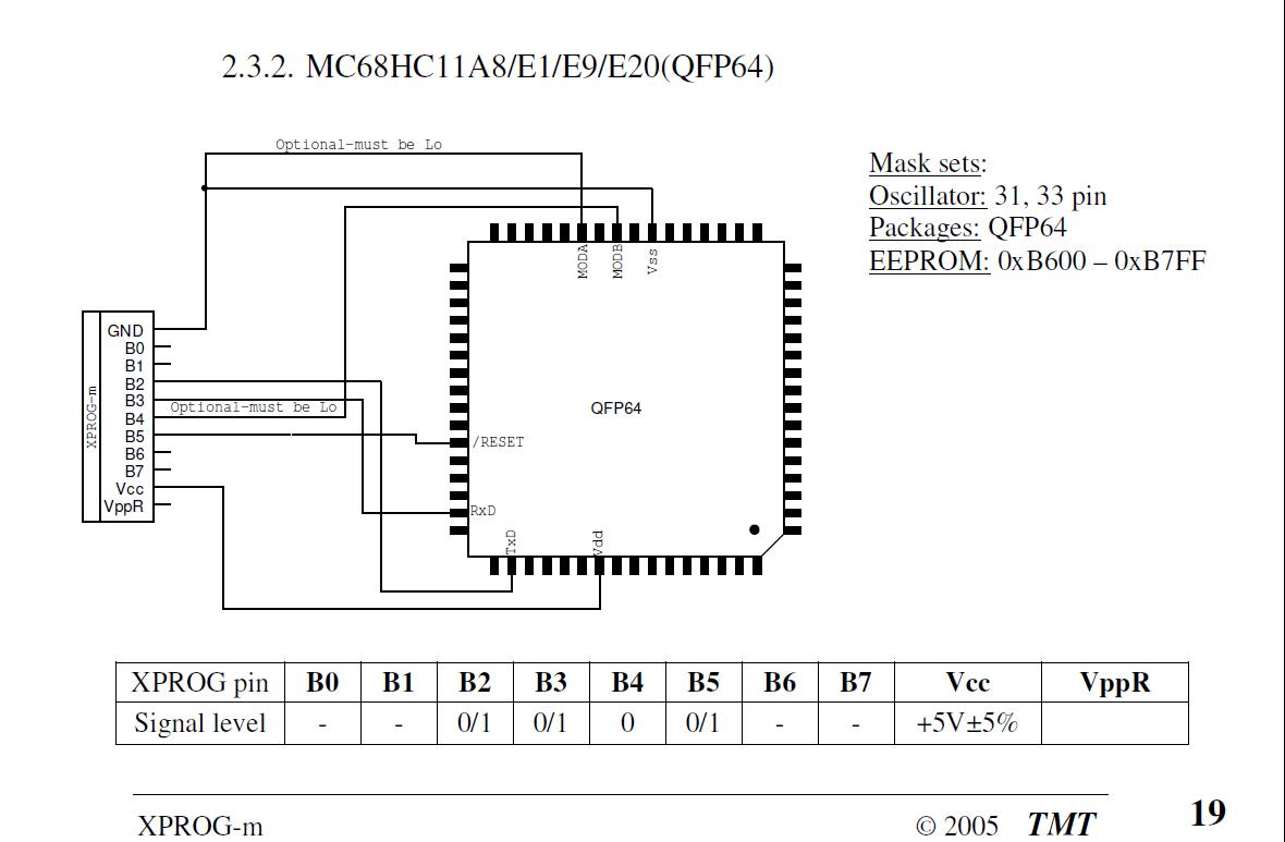 HC11E1_QFP64