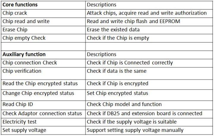 VVDI-Prog-v2.1.0-programmer