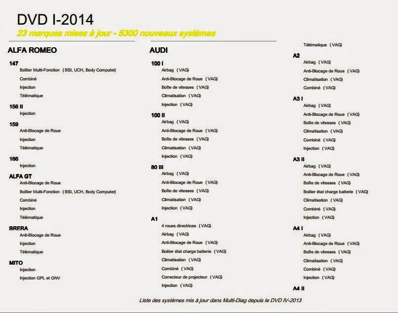 i-2014-multi-diag-access-j2534-1