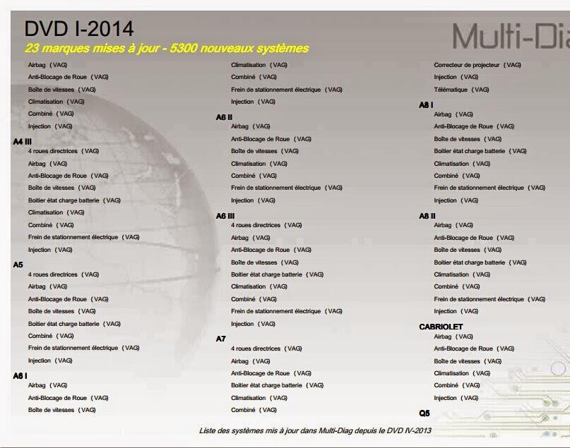 i-2014-multi-diag-access-j2534-2