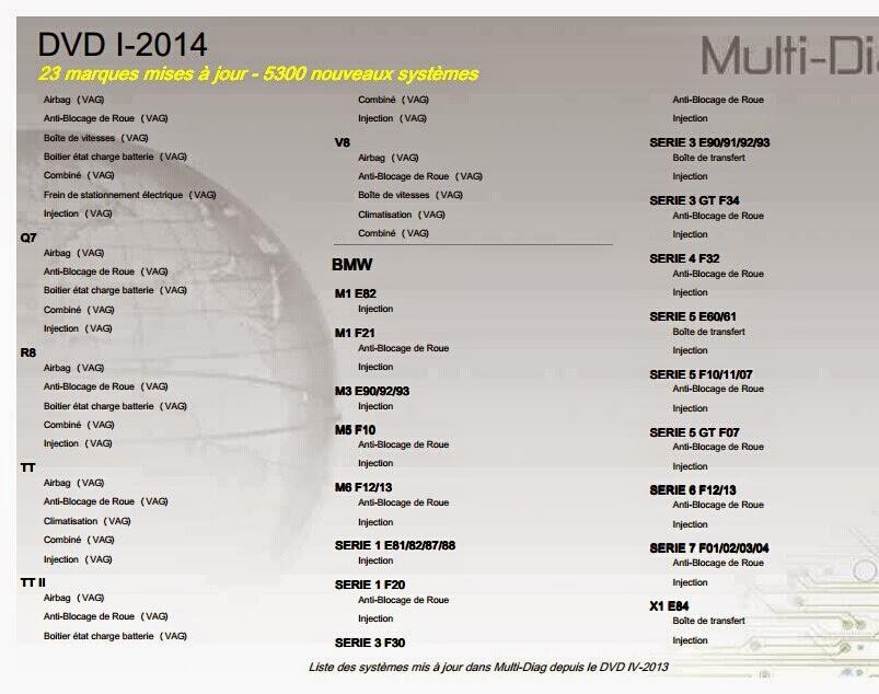 i-2014-multi-diag-access-j2534-3