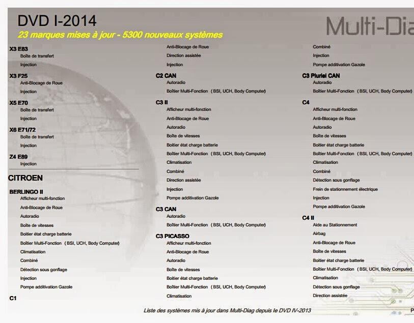 i-2014-multi-diag-access-j2534-4