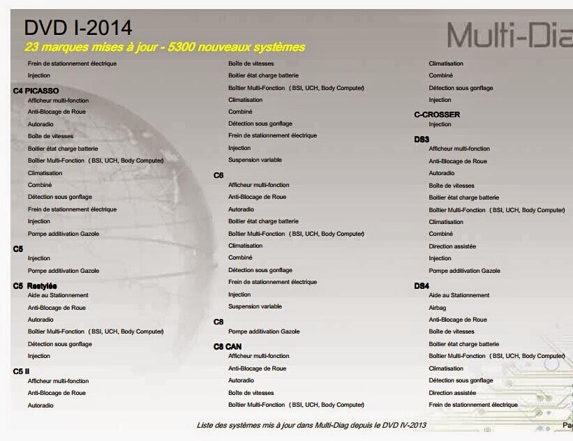 i-2014-multi-diag-access-j2534-5