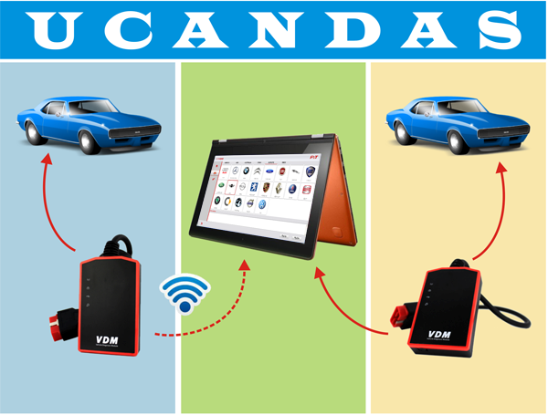 How-to-connect-this-VDM-UCANDAS-with-your cars