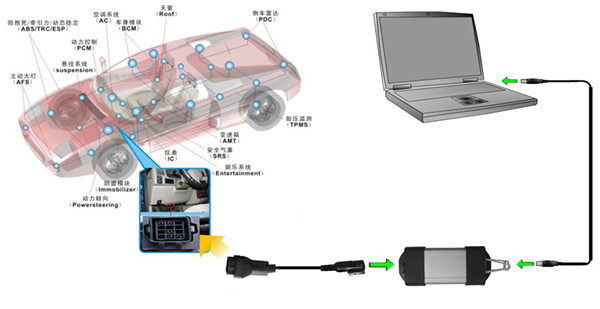 Renault-can-clip-12pin-connection-1