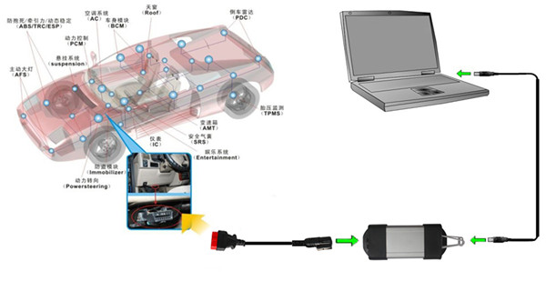 Renault-can-clip-obd2-connection-2