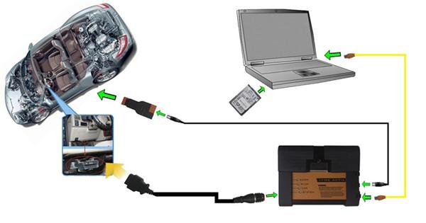 bmw-icom-a2-b-c-connection