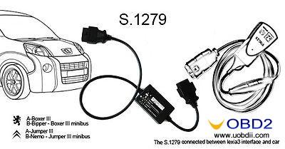 lexia3-pp2000-car-diagnostic-tool-3