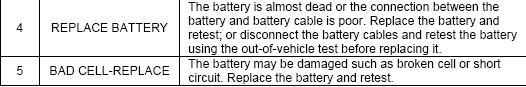 foxwell-bt100-battery-test-manual-11
