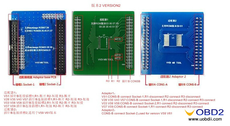 nec-adapter-connection-diagram-2