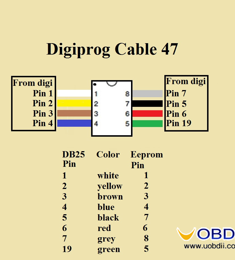 cable-47