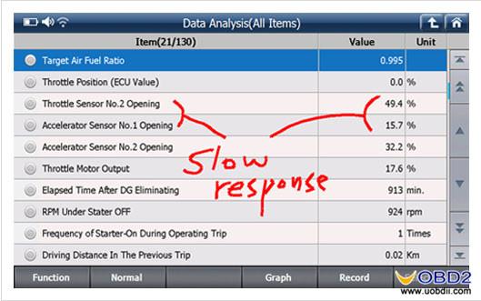 g-scan-scan-tool-data-analysis-06