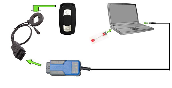 Bmw E Series F Series Key Programming Which Tools Needed Uobdii Official Blog