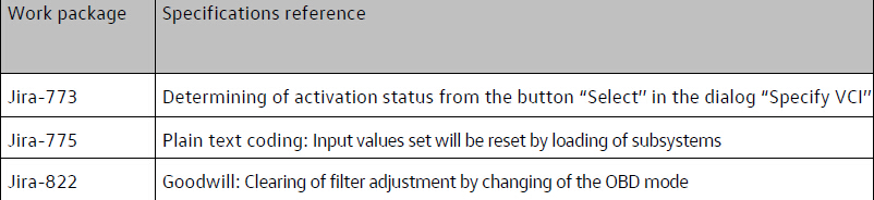 ODIS Service 4.1.1 (RC398R)-04