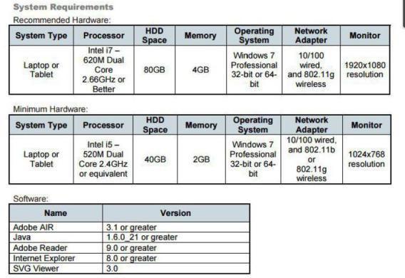 wiTech-MicroPod-System