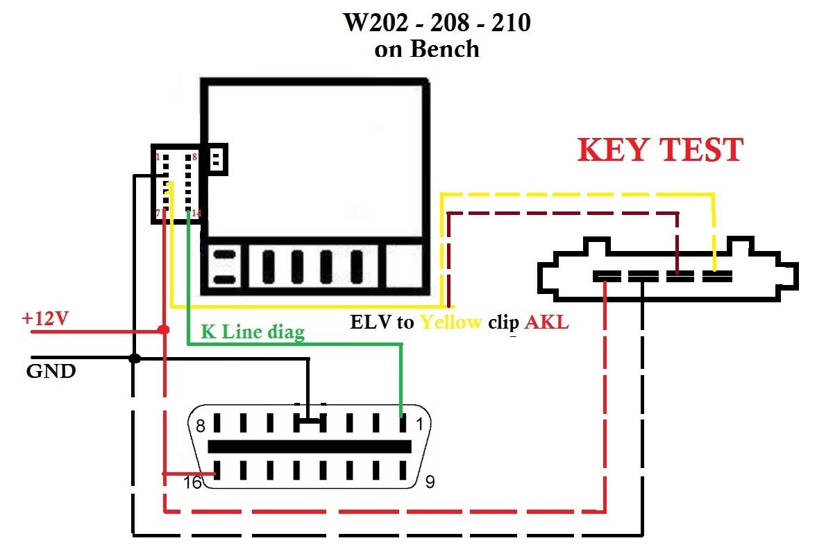 cgdi pro mb mercedes benz programmer review all key lost. Black Bedroom Furniture Sets. Home Design Ideas