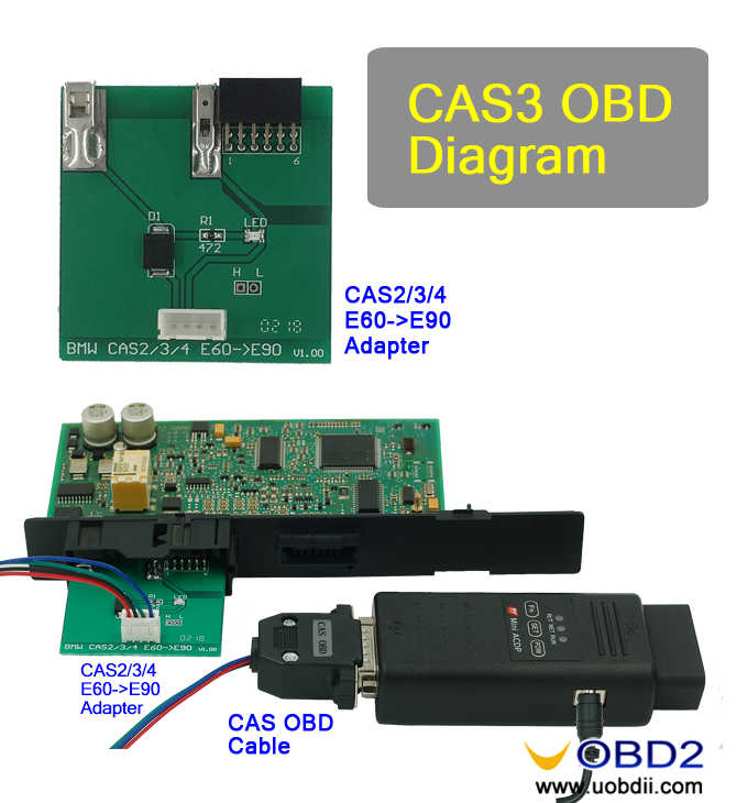 01-CAS3 OBD diagram