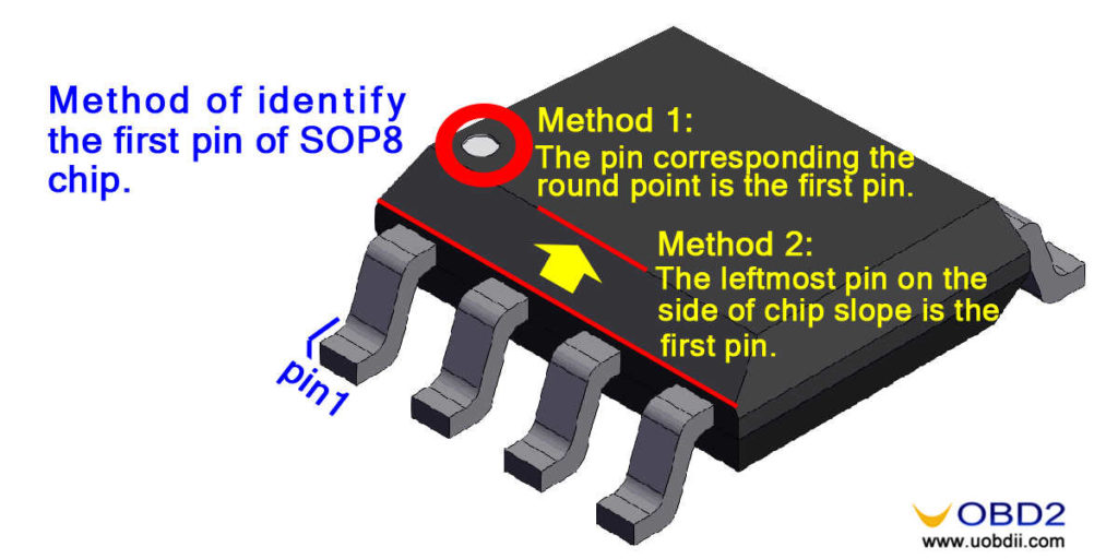 01-method of identify the first pin of sop8 chip