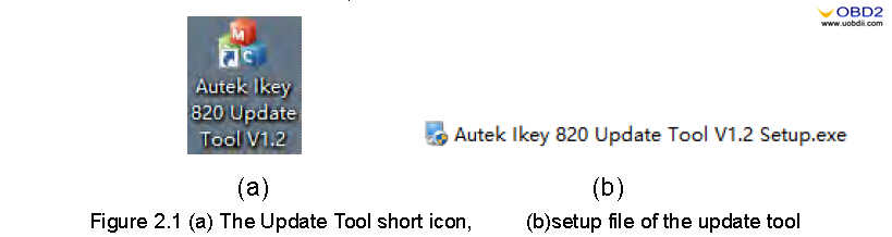 Autek IKey820 Updating and Activation Guide (1)