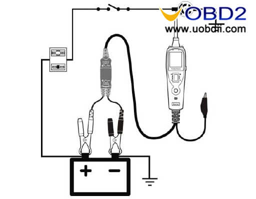 How to Use Autel PowerScan PS100 Circuit Tester (15)