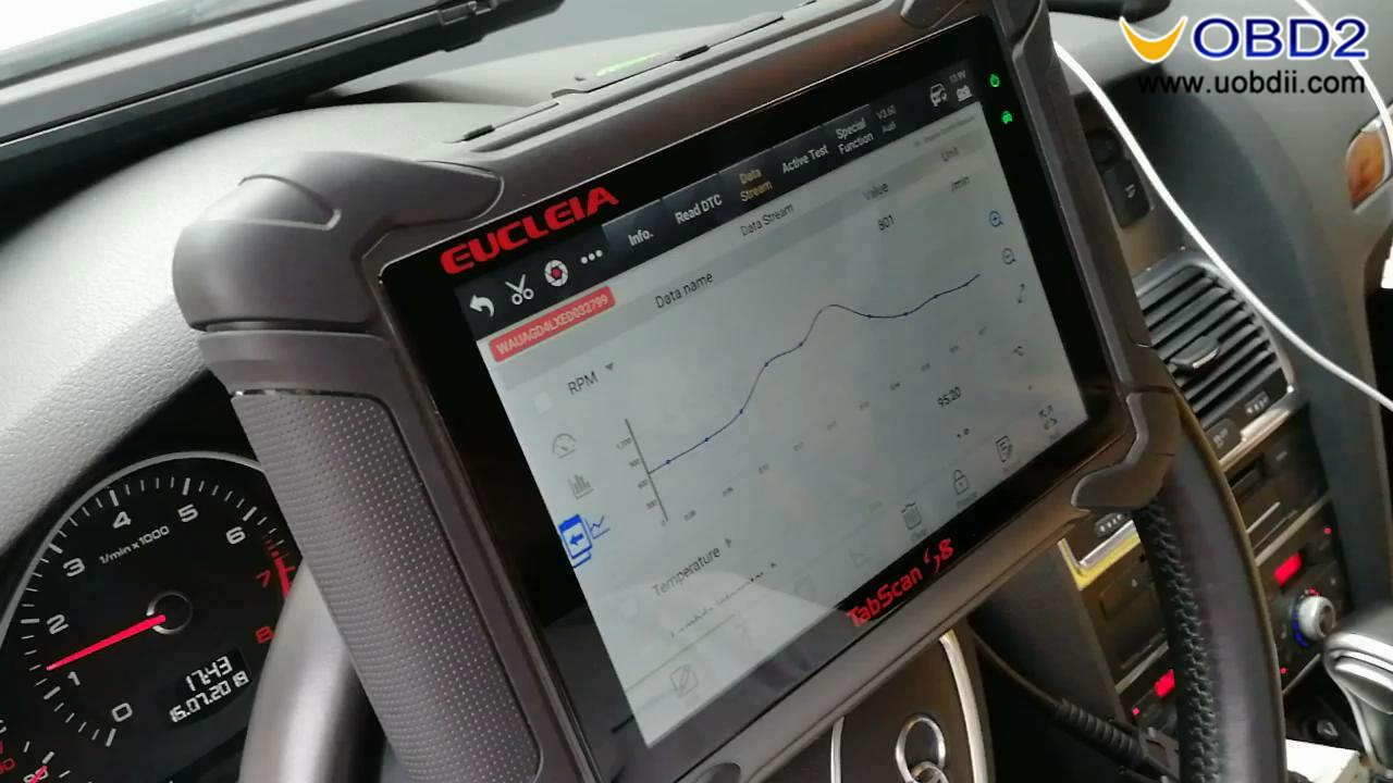 Eucleia Tabscan S8 diagnoses Audi (9)