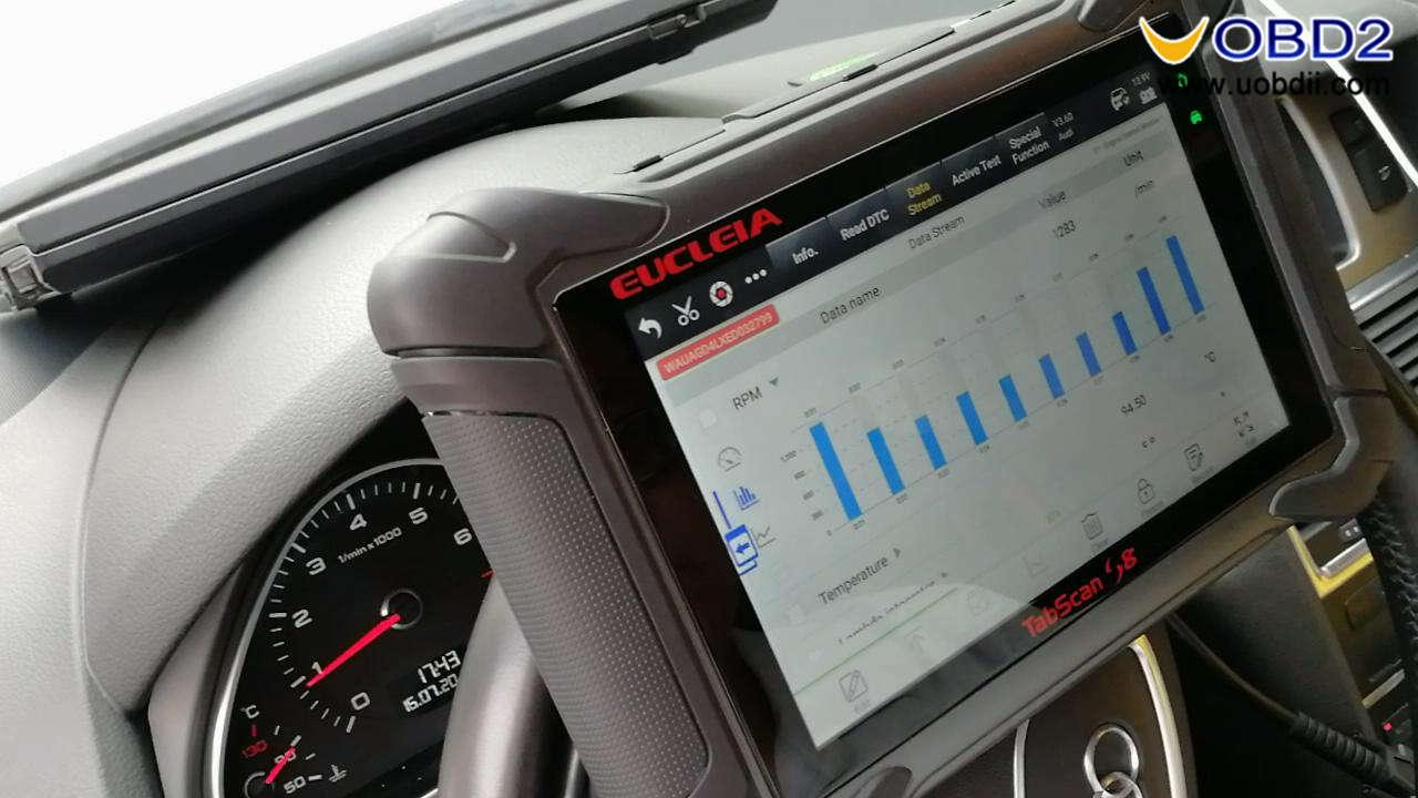 Eucleia Tabscan S8 diagnoses Audi (11)