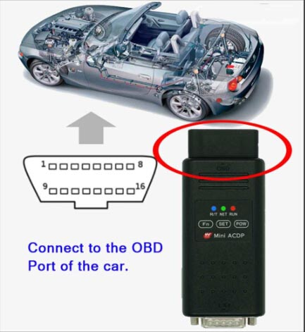 Step by Step Guide on Yanhua ACDP Clear BMW EGS ISN (5)