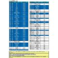 Vehicle to Diagnostic Tool Reference Chart-01
