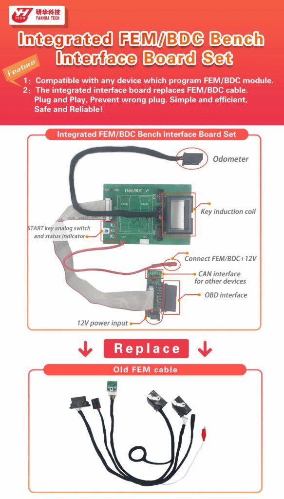 Yanhua FEMBDC bench integrated board User Manual (1)