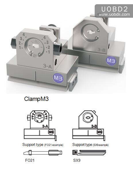 condor-mini-plus-clamp-m3