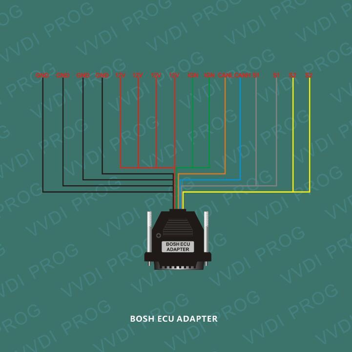 Free download VVDI Pro Bosch ECU adapter for BMW VW wiring ... on ecu block diagram, gm 1228747 computer diagram, ecu circuits, gm steering column diagram, gm horn diagram, toyota 4runner diagram, exhaust diagram, gm transmission diagram, nissan sentra electrical diagram, ecu schematic diagram, ecu fuse diagram, gm power steering pump diagram,