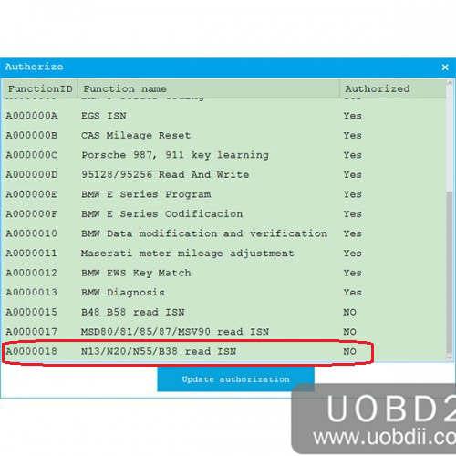 cgdi-bmw-read-write-n13-isn-backup-dflash-03