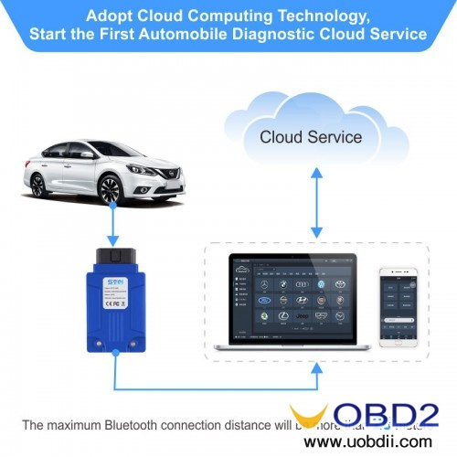 svci-ing-baochi-cloud-diagnostic-menu-01
