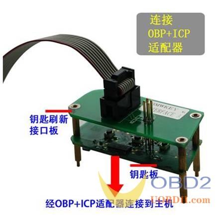 yanhua-acdp-renew-key-13
