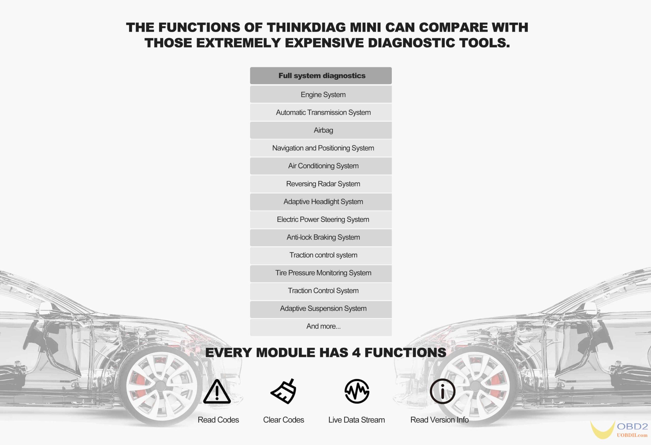 launch-thinkdiag-vs-thinkcar-pro-vs-thinkcar-02
